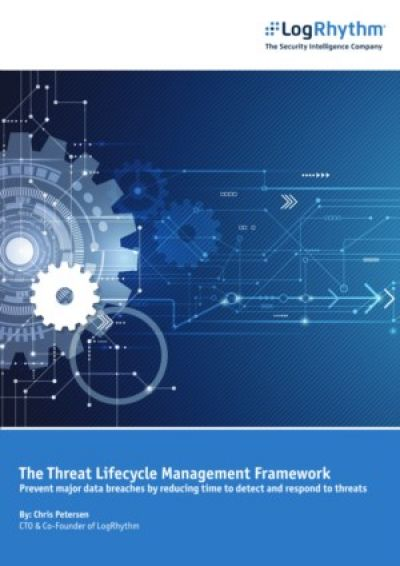 Threat Lifecycle Management Framework