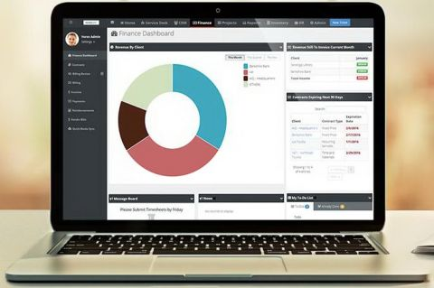 Kaseya introduceert Kaseya Business Management Solution