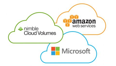 Nimble Storage introduceert Multicloud Storage